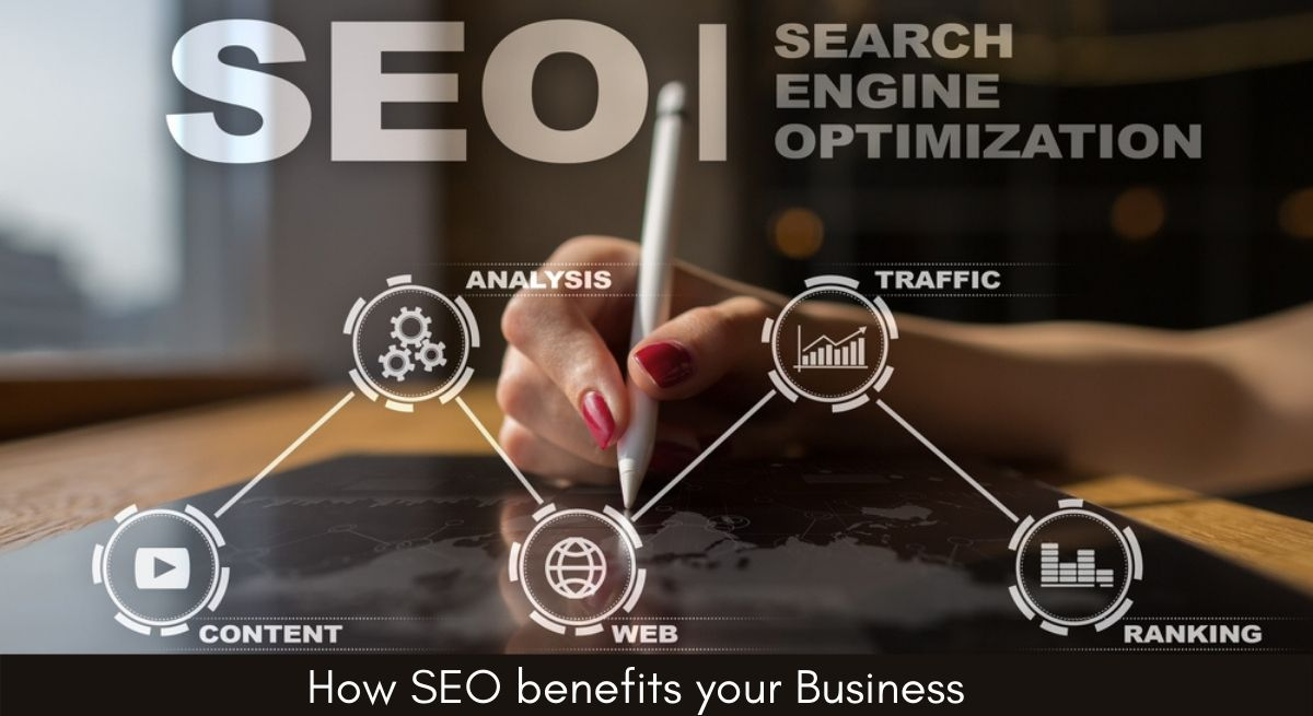 How Seo Benefits Your Business